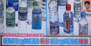 水素水のチカラ・正しい水の摂り方・選び方