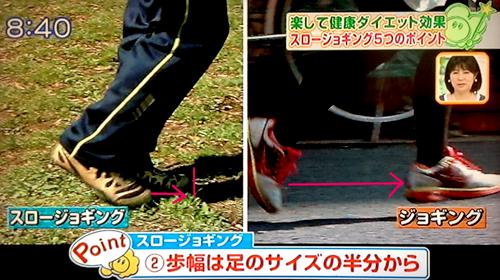 スロージョギングの注意点